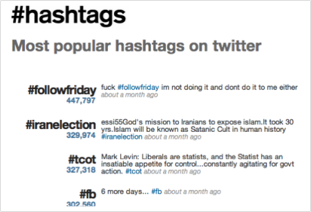 How To Choose The Best Twitter Hashtag Communiqu Pr
